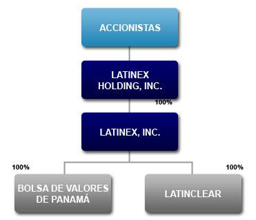 LATINEX